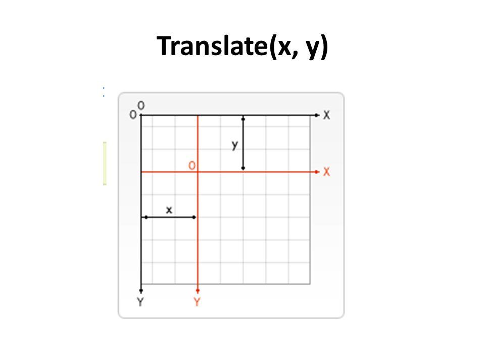 Translate(x, y)