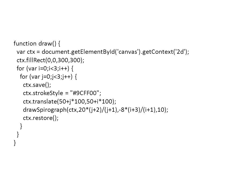 function draw() { var ctx = document.getElementById( canvas ).getContext( 2d ); ctx.fillRect(0,0,300,300); for (var i=0;i<3;i++) { for (var j=0;j<3;j++) { ctx.save(); ctx.strokeStyle = #9CFF00 ; ctx.translate(50+j*100,50+i*100); drawSpirograph(ctx,20*(j+2)/(j+1),-8*(i+3)/(i+1),10); ctx.restore(); }