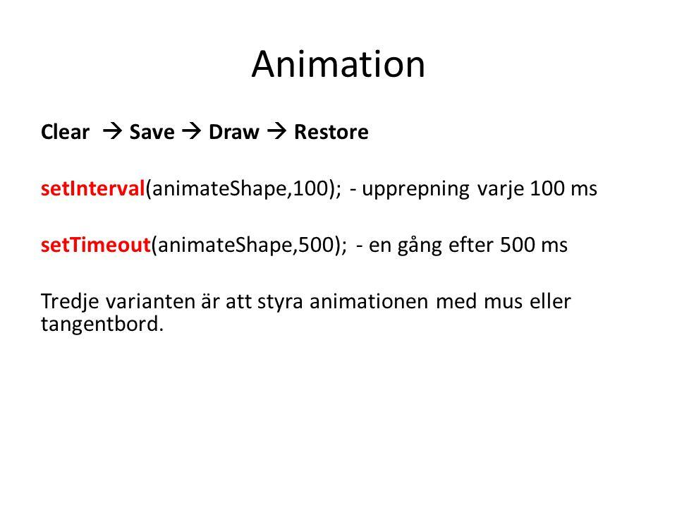 Animation Clear  Save  Draw  Restore setInterval(animateShape,100); - upprepning varje 100 ms setTimeout(animateShape,500); - en gång efter 500 ms Tredje varianten är att styra animationen med mus eller tangentbord.