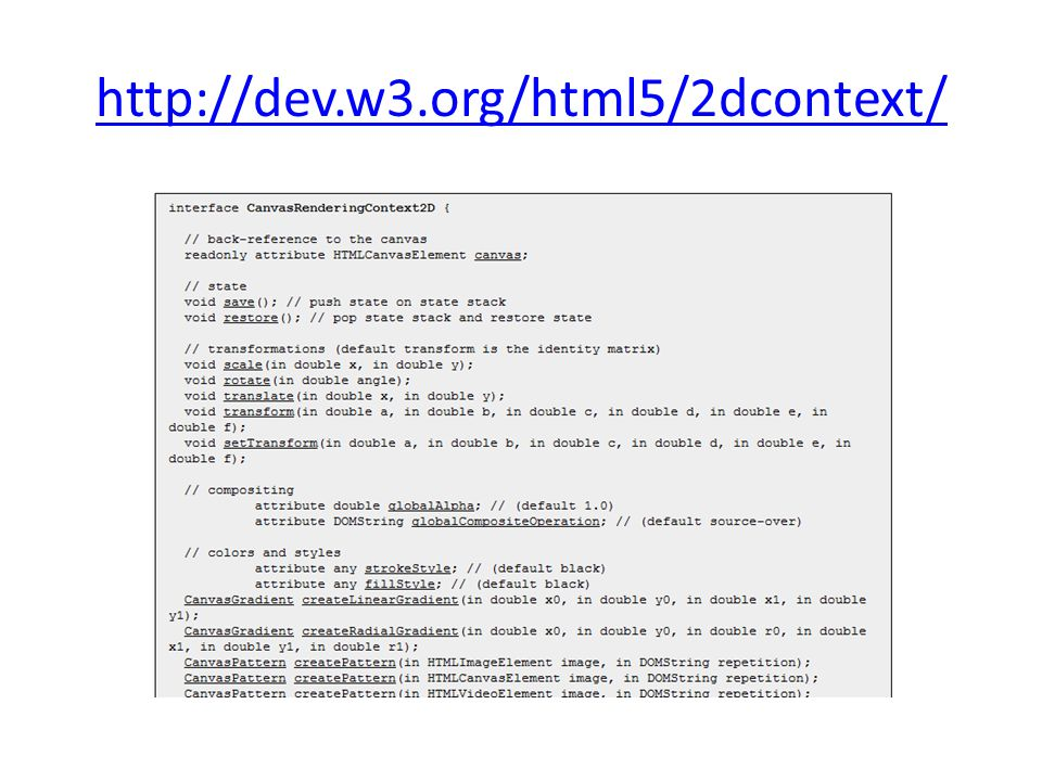 http://dev.w3.org/html5/2dcontext/