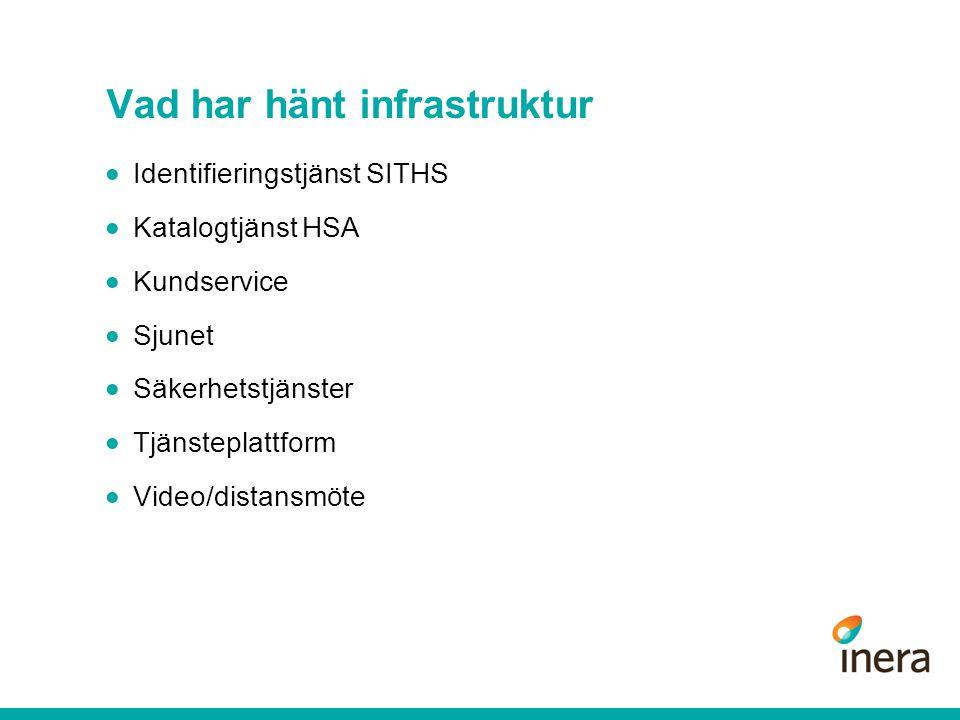 Vad har hänt infrastruktur  Identifieringstjänst SITHS  Katalogtjänst HSA  Kundservice  Sjunet  Säkerhetstjänster  Tjänsteplattform  Video/dist