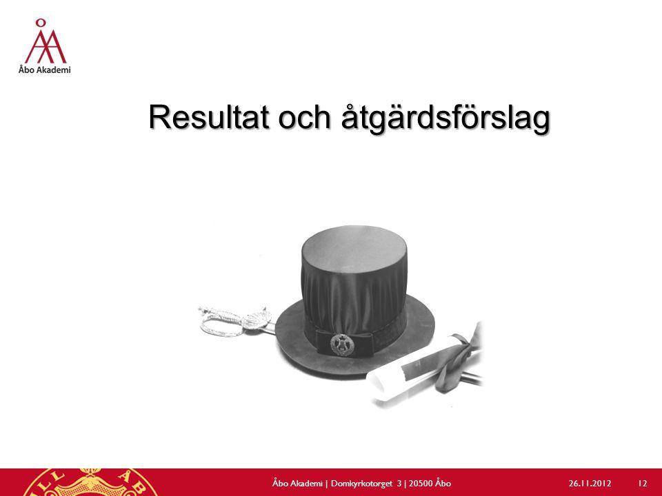 Resultat och åtgärdsförslag 26.11.2012Åbo Akademi | Domkyrkotorget 3 | 20500 Åbo 12