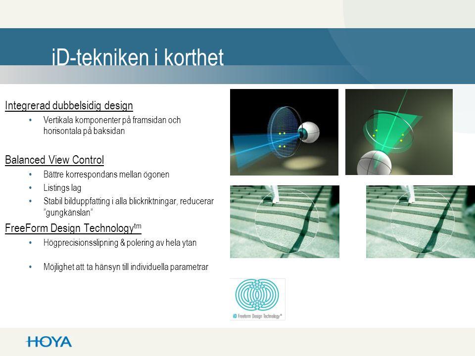 Integrerad dubbelsidig design • Vertikala komponenter på framsidan och horisontala på baksidan Balanced View Control • Bättre korrespondans mellan ögonen • Listings lag • Stabil bilduppfatting i alla blickriktningar, reducerar gungkänslan FreeForm Design Technology tm • Högprecisionsslipning & polering av hela ytan • Möjlighet att ta hänsyn till individuella parametrar iD-tekniken i korthet