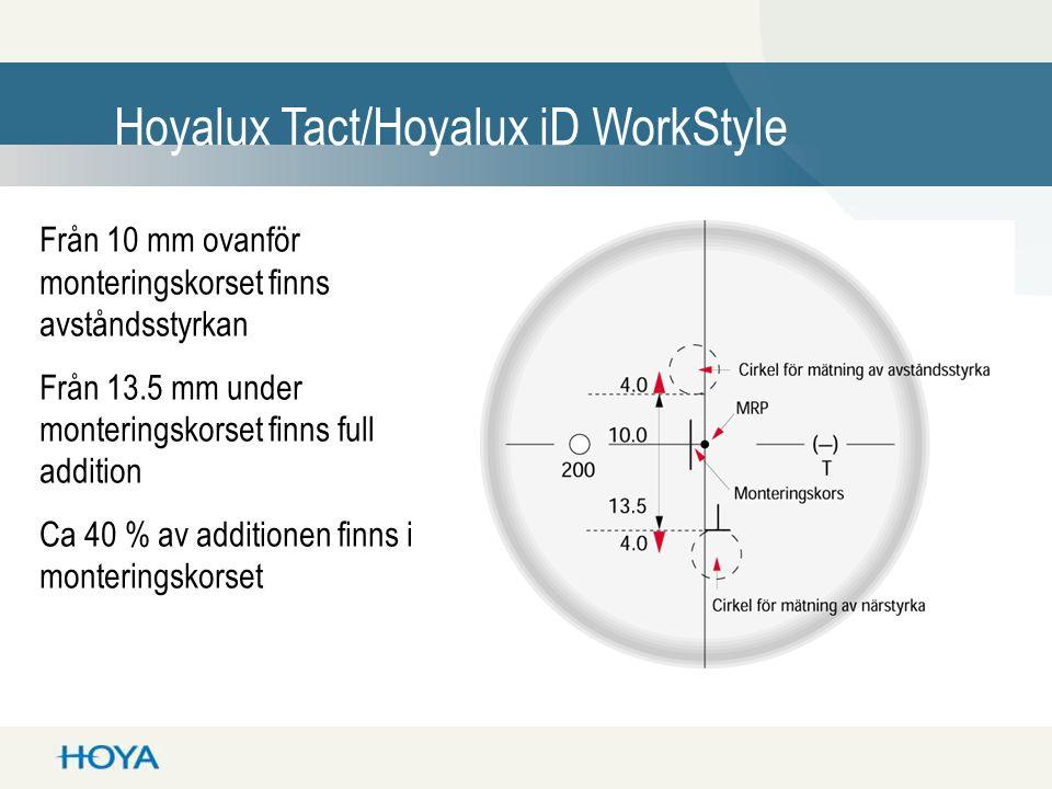 Från 10 mm ovanför monteringskorset finns avståndsstyrkan Från 13.5 mm under monteringskorset finns full addition Ca 40 % av additionen finns i monteringskorset Hoyalux Tact/Hoyalux iD WorkStyle