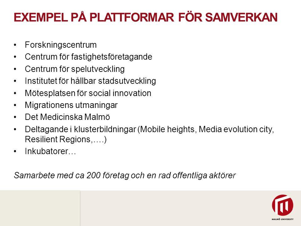 2010 05 04 EXEMPEL PÅ PLATTFORMAR FÖR SAMVERKAN •Forskningscentrum •Centrum för fastighetsföretagande •Centrum för spelutveckling •Institutet för hållbar stadsutveckling •Mötesplatsen för social innovation •Migrationens utmaningar •Det Medicinska Malmö •Deltagande i klusterbildningar (Mobile heights, Media evolution city, Resilient Regions,….) •Inkubatorer… Samarbete med ca 200 företag och en rad offentliga aktörer