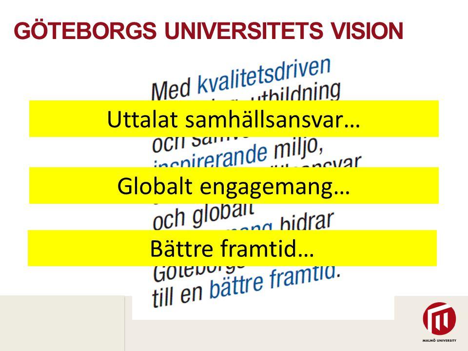2010 05 04 GÖTEBORGS UNIVERSITETS VISION Uttalat samhällsansvar… Globalt engagemang… Bättre framtid…