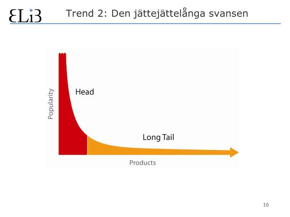 16 Trend 2: Den jättejättelånga svansen