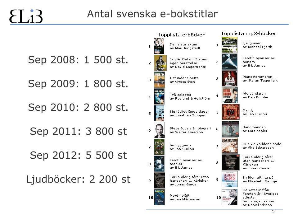 5 Antal svenska e-bokstitlar Sep 2008: 1 500 st. Sep 2009: 1 800 st.