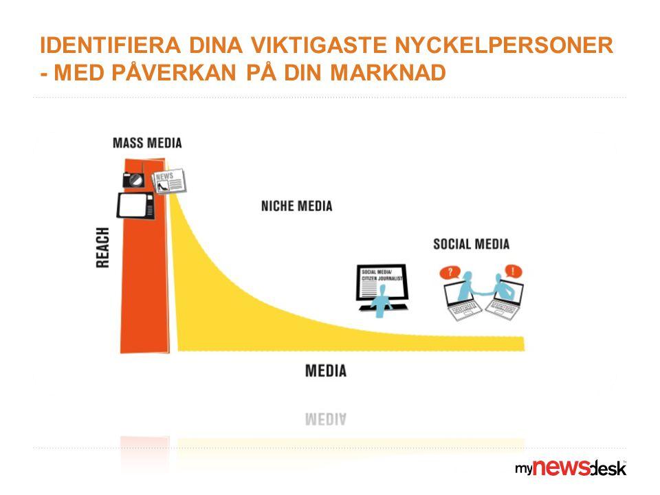 IDENTIFIERA DINA VIKTIGASTE NYCKELPERSONER - MED PÅVERKAN PÅ DIN MARKNAD