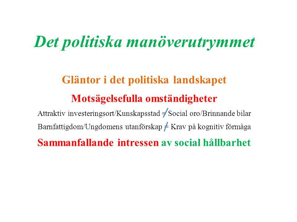 Det politiska manöverutrymmet Gläntor i det politiska landskapet Motsägelsefulla omständigheter Attraktiv investeringsort/Kunskapsstad = Social oro/Br