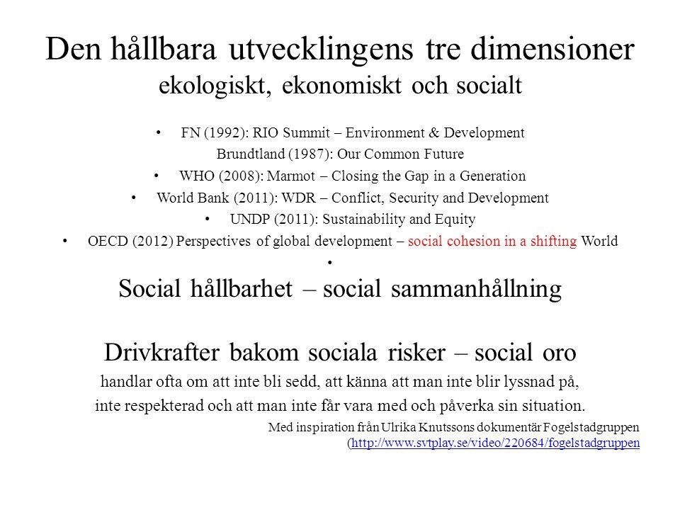 Den hållbara utvecklingens tre dimensioner ekologiskt, ekonomiskt och socialt • FN (1992): RIO Summit – Environment & Development Brundtland (1987): O