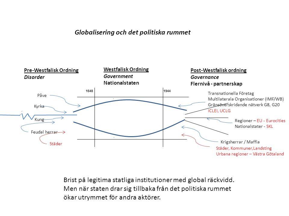 Om tillväxt, attraktivitet och konsten att bli till en nod i det globala produktionsnätverket Viktiga förutsättningar: Infrastruktur – transporter/ kommunikationsteknologi Geografiskt koncentrerad samverkan – synergieffekter Social och kulturell miljö Den nya ekonomiska geografin: Lokal arbetsmarknad och närmarknad kräver sin storlek Ekonomiskt välstånd – ekonomisk förnyelse sker i storstadsregioner med växande mångfald och kvalitet i tjänsteproduktion Det ömsesidiga beroendet: Storstaden behöver sitt omland för att växa (förtätning/förstoring) Omlandet behöver sin kärnstad och dess kollektiva nyttigheter