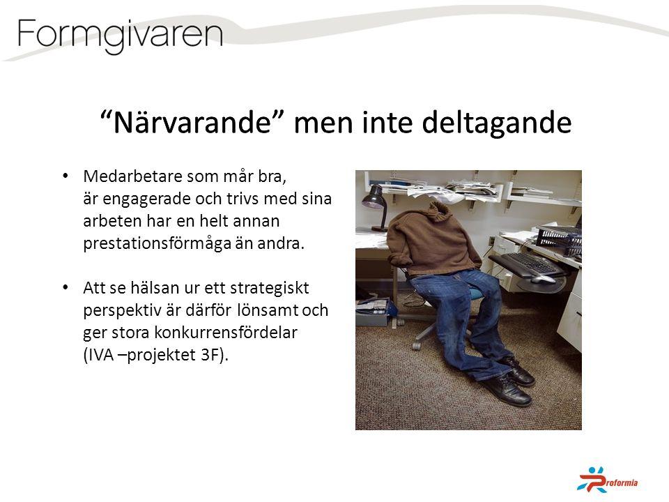 MOTSTÅNDS- KRAFT PRESS Prestation Hälsa LivsstilBelastning Prometern