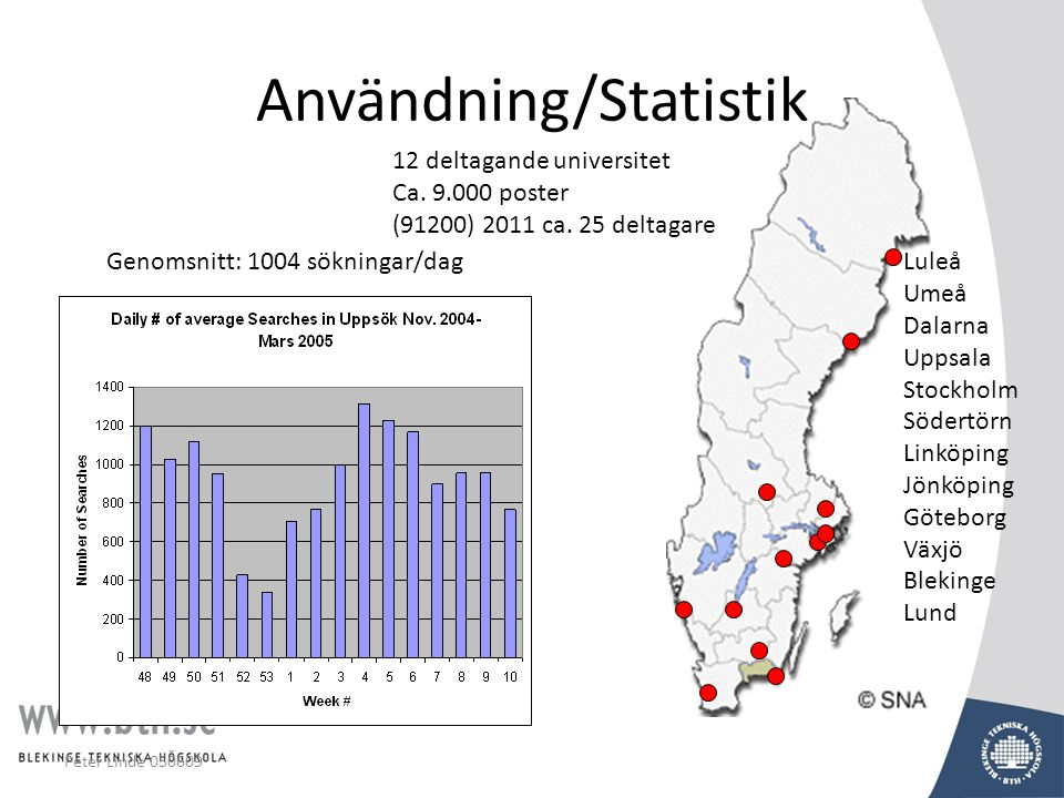 Användning/Statistik Peter Linde 050609 Genomsnitt: 1004 sökningar/dag 12 deltagande universitet Ca.