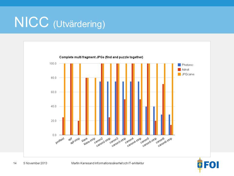 NICC (Utvärdering) 5 November 2013 Martin Karresand Informationssäkerhet och IT-arkitektur14
