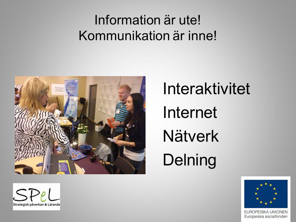 Information är ute! Kommunikation är inne! Interaktivitet Internet Nätverk Delning