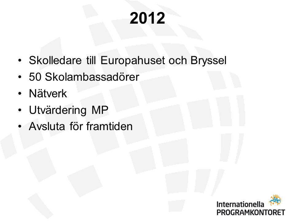 2012 •Skolledare till Europahuset och Bryssel •50 Skolambassadörer •Nätverk •Utvärdering MP •Avsluta för framtiden