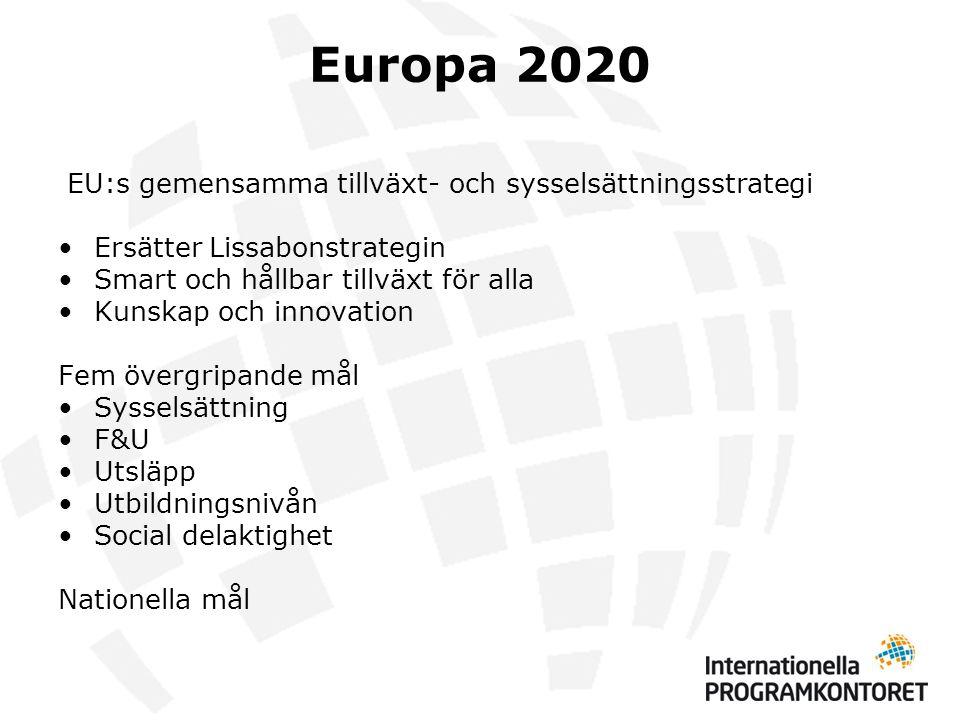 Europa 2020 EU:s gemensamma tillväxt- och sysselsättningsstrategi •Ersätter Lissabonstrategin •Smart och hållbar tillväxt för alla •Kunskap och innovation Fem övergripande mål •Sysselsättning •F&U •Utsläpp •Utbildningsnivån •Social delaktighet Nationella mål