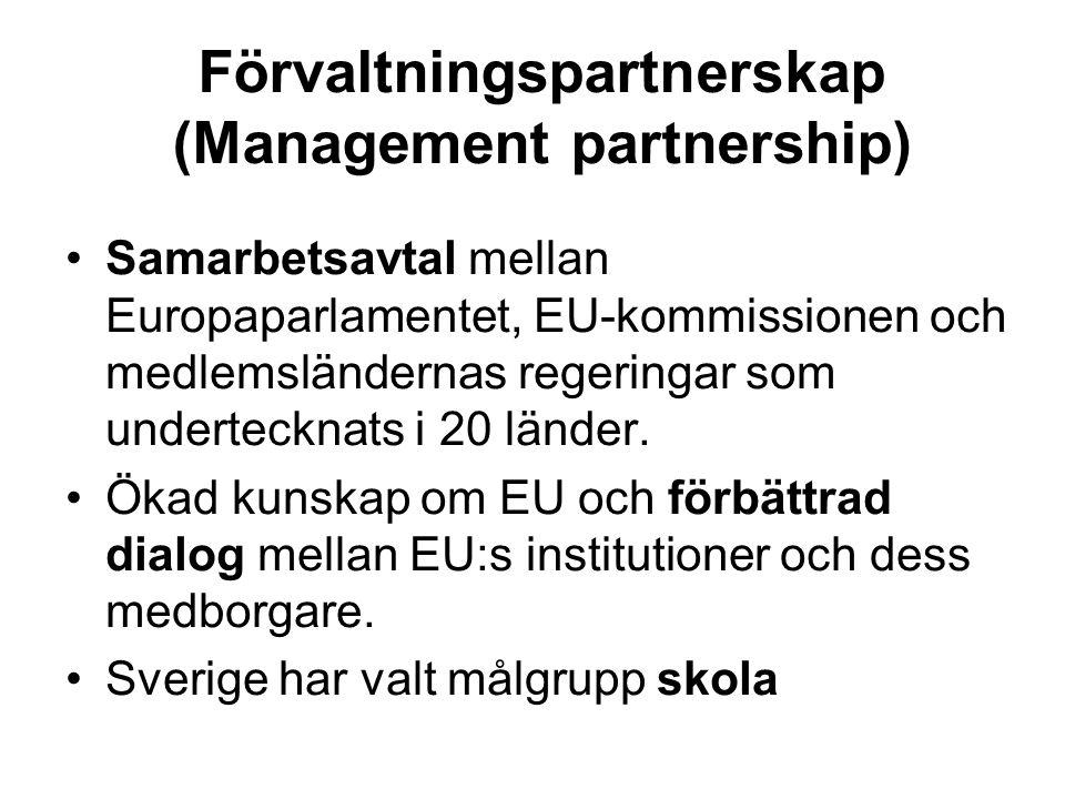 Förvaltningspartnerskap (Management partnership) •Samarbetsavtal mellan Europaparlamentet, EU-kommissionen och medlemsländernas regeringar som undertecknats i 20 länder.