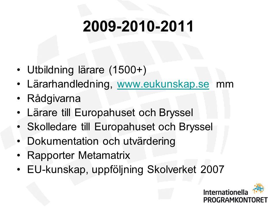 2009-2010-2011 •Utbildning lärare (1500+) •Lärarhandledning, www.eukunskap.se mmwww.eukunskap.se •Rådgivarna •Lärare till Europahuset och Bryssel •Skolledare till Europahuset och Bryssel •Dokumentation och utvärdering •Rapporter Metamatrix •EU-kunskap, uppföljning Skolverket 2007