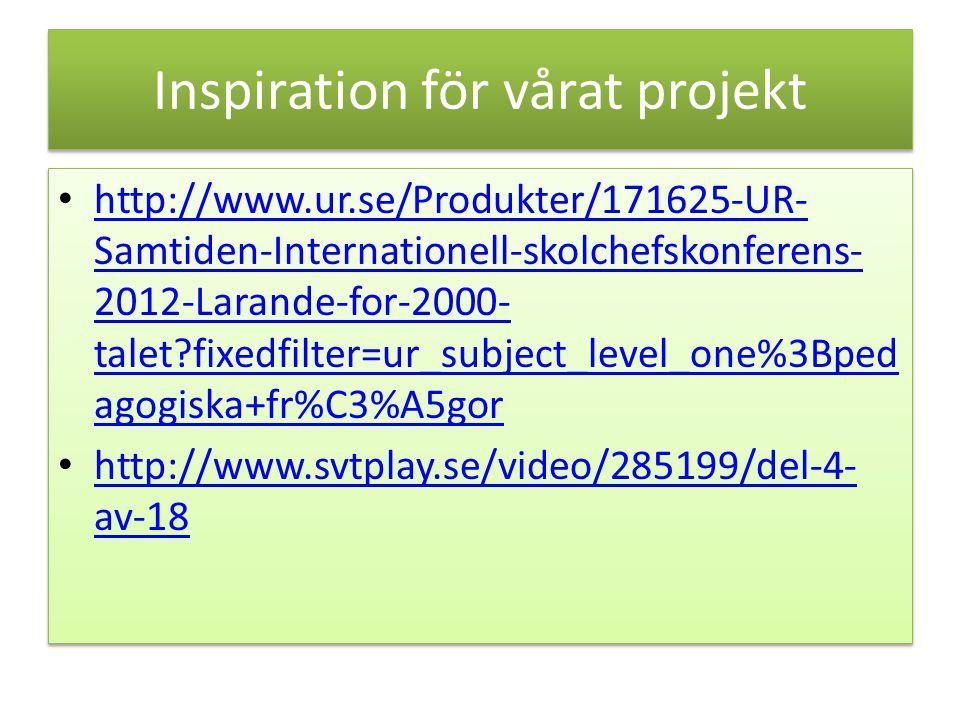 Inspiration för vårat projekt • http://www.ur.se/Produkter/171625-UR- Samtiden-Internationell-skolchefskonferens- 2012-Larande-for-2000- talet?fixedfi