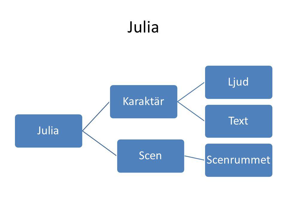 JULIA Vem är hon Kärleksbekymmer Lyssna på Julia Replik er Senaste modet Humör Bild på Julia