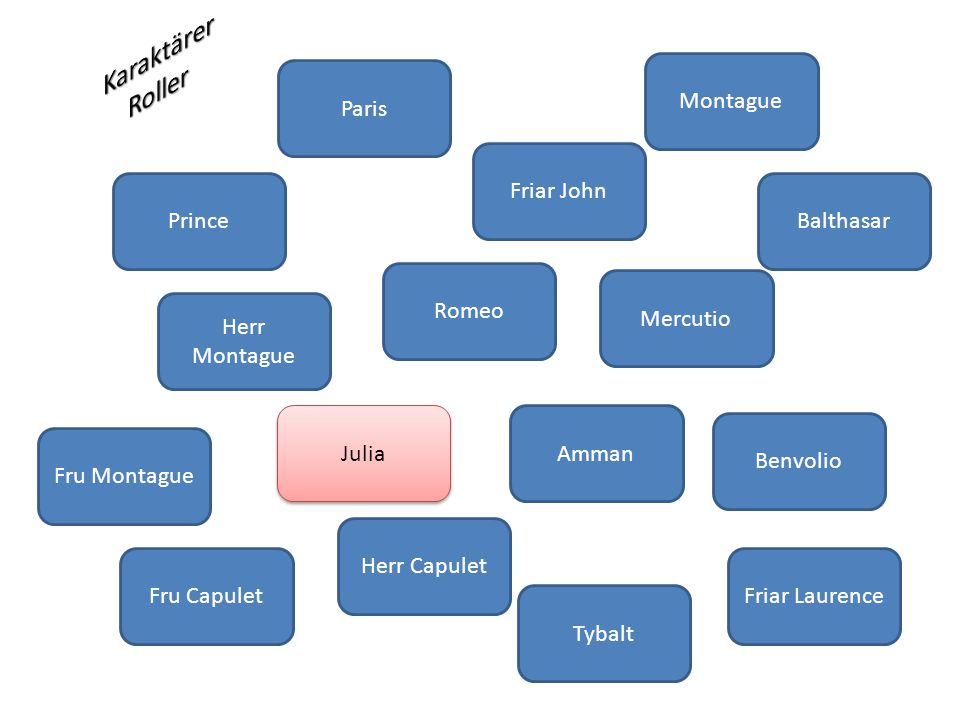 Romeo och Julia JuliaShakespeareScenerManus