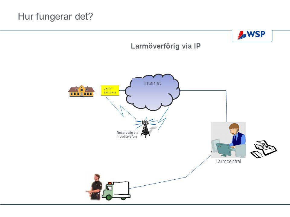 Hur fungerar det? Internet Larmcentral Larm- sändare Reservväg via mobiltelefon Larmöverförig via IP