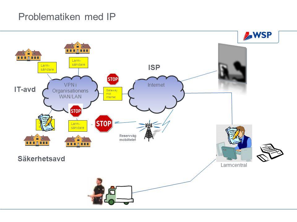 Problematiken med IP VPN i Organisationens WAN/LAN Internet Larmcentral Gateway mot internet Larm- sändare Reservväg via mobiltelefon Säkerhetsavd IT-
