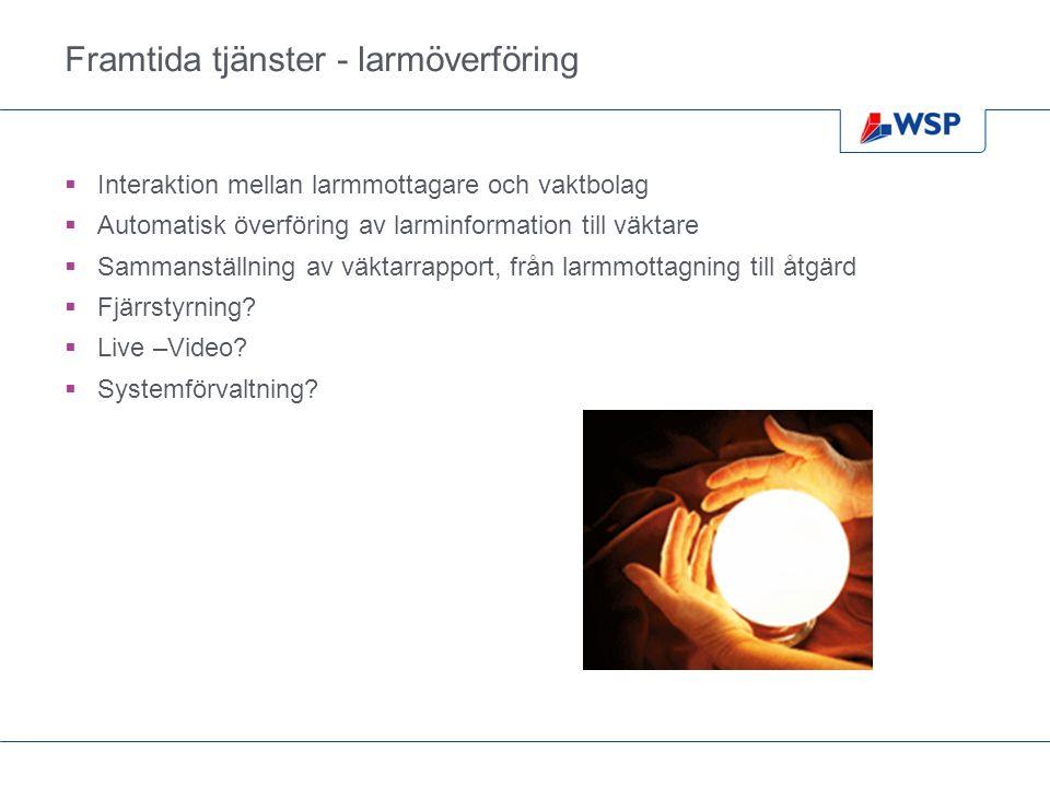 Framtida tjänster - larmöverföring  Interaktion mellan larmmottagare och vaktbolag  Automatisk överföring av larminformation till väktare  Sammanst