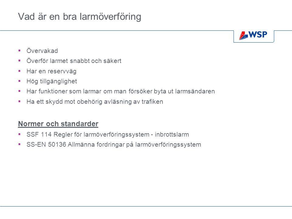Frågor? Tack för mej Mats Andersson WSP Security +46 31 7272550 mats.h.andersson@wspgroup.se