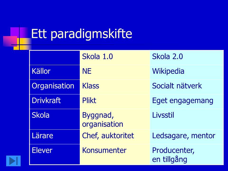 Ett paradigmskifte Skola 1.0Skola 2.0 KällorNEWikipedia OrganisationKlassSocialt nätverk DrivkraftPliktEget engagemang SkolaByggnad, organisation Livs