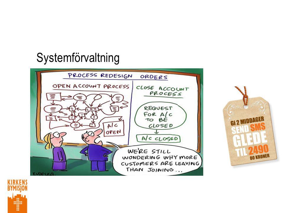 Systemförvaltning