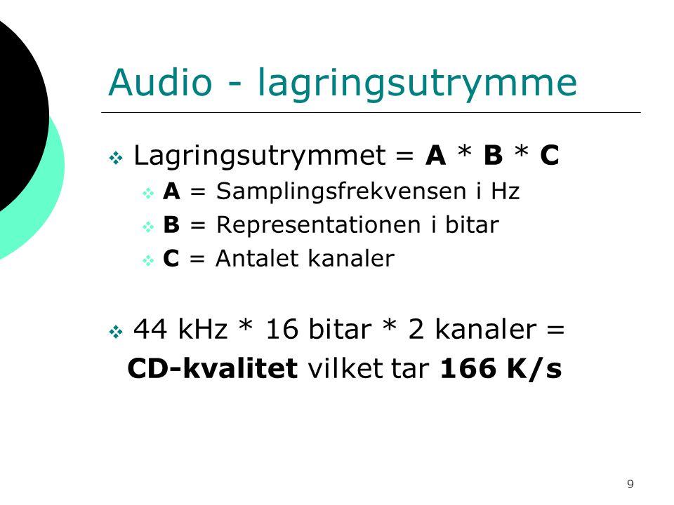 9 Audio - lagringsutrymme  Lagringsutrymmet = A * B * C  A = Samplingsfrekvensen i Hz  B = Representationen i bitar  C = Antalet kanaler  44 kHz