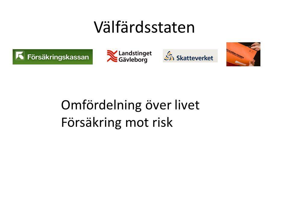 Välfärdsstaten Omfördelning över livet Försäkring mot risk