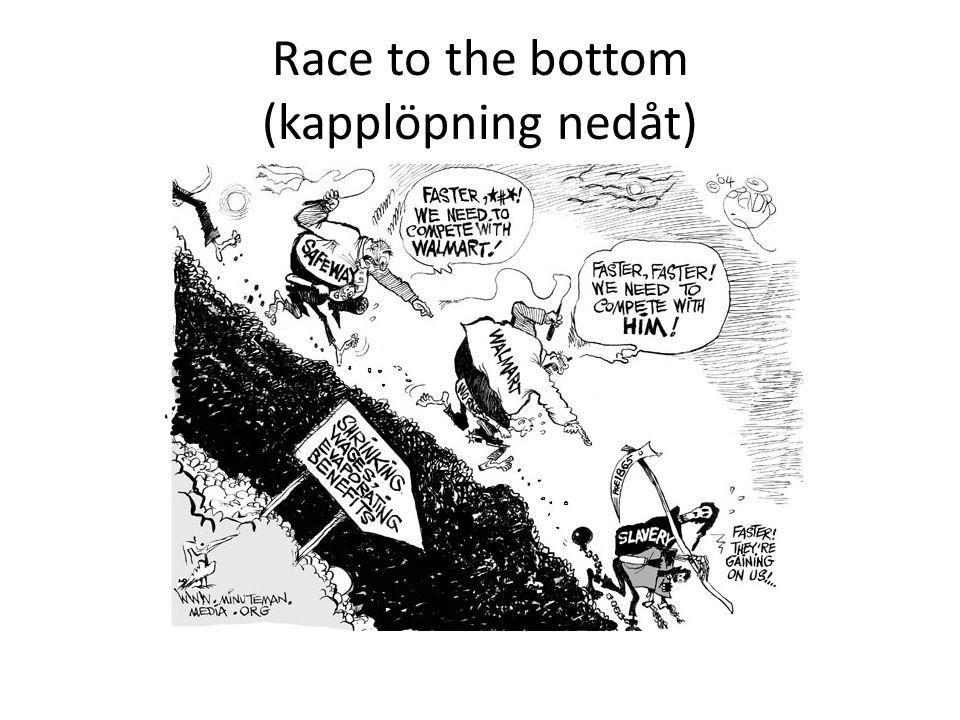 Race to the bottom (kapplöpning nedåt)