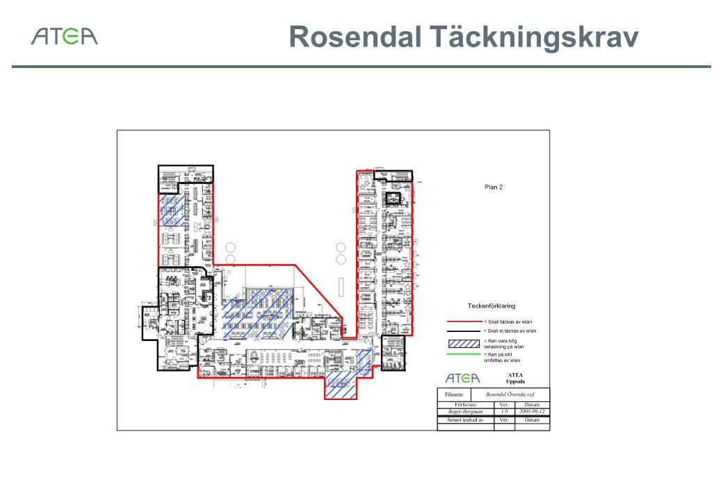 Rosendal Täckningskrav