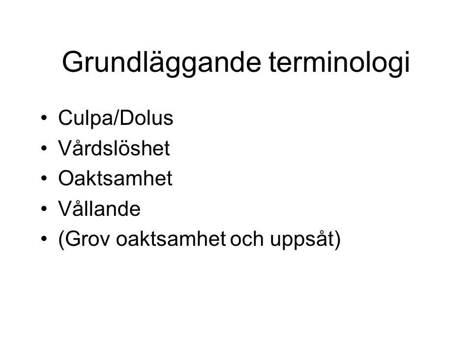 Grundläggande terminologi •Culpa/Dolus •Vårdslöshet •Oaktsamhet •Vållande •(Grov oaktsamhet och uppsåt)