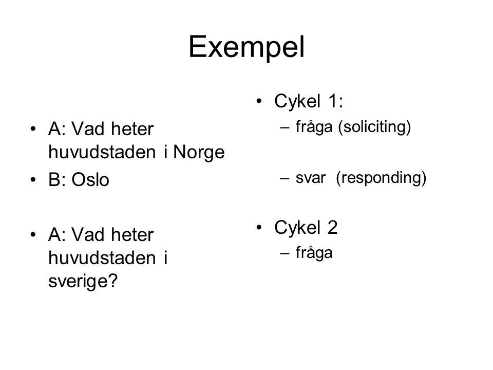 Exempel •A: Vad heter huvudstaden i Norge •B: Oslo •A: Vad heter huvudstaden i sverige? •Cykel 1: –fråga (soliciting) –svar (responding) •Cykel 2 –frå