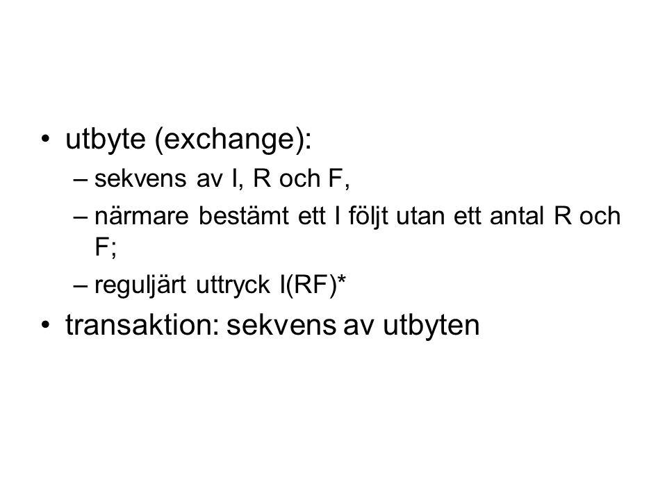 •utbyte (exchange): –sekvens av I, R och F, –närmare bestämt ett I följt utan ett antal R och F; –reguljärt uttryck I(RF)* •transaktion: sekvens av ut