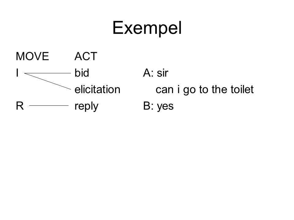 Exempel A: sir can i go to the toilet B: yes MOVEACT Ibid elicitation Rreply