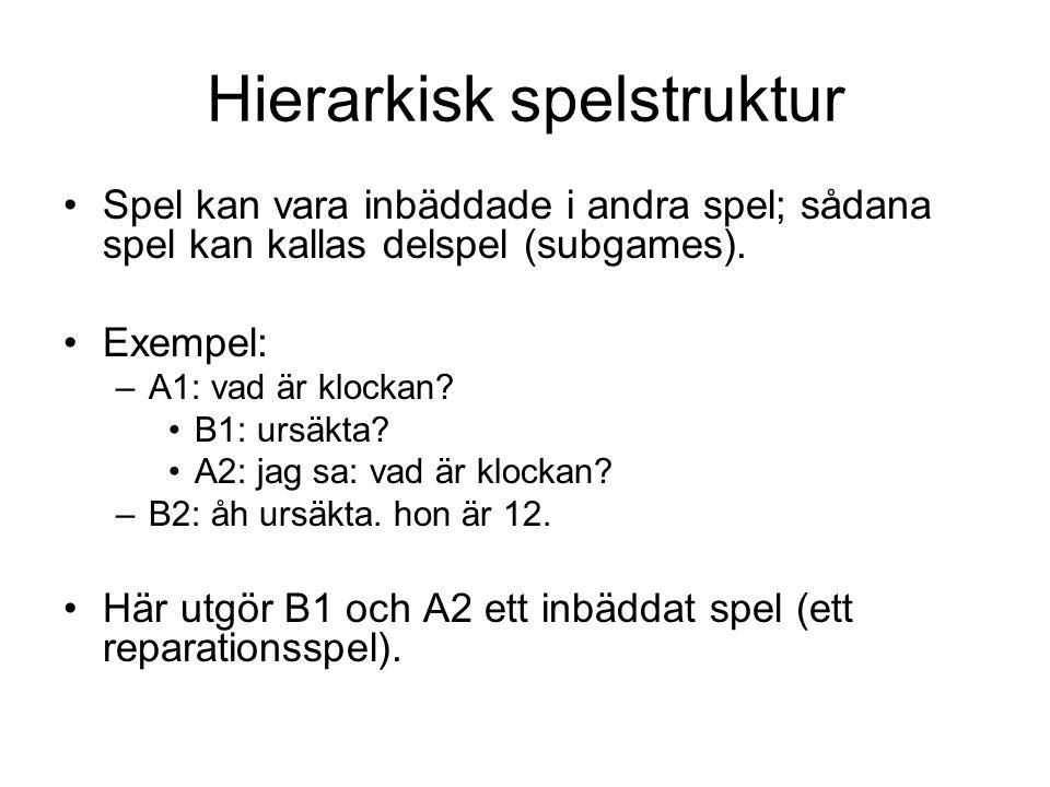 Hierarkisk spelstruktur •Spel kan vara inbäddade i andra spel; sådana spel kan kallas delspel (subgames). •Exempel: –A1: vad är klockan? •B1: ursäkta?