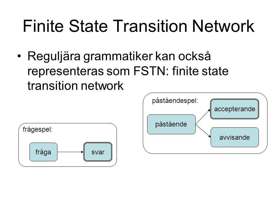 Finite State Transition Network •Reguljära grammatiker kan också representeras som FSTN: finite state transition network fråga svar påstående accepter