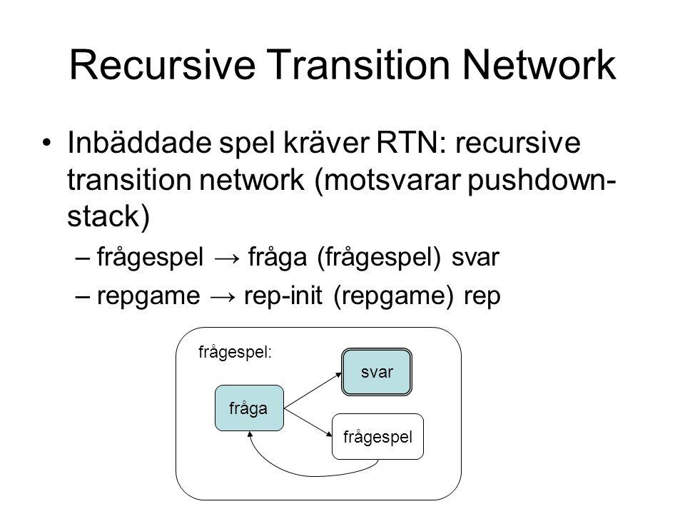 Recursive Transition Network •Inbäddade spel kräver RTN: recursive transition network (motsvarar pushdown- stack) –frågespel → fråga (frågespel) svar