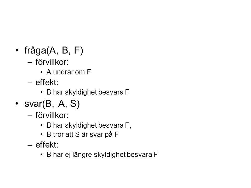 •fråga(A, B, F) –förvillkor: •A undrar om F –effekt: •B har skyldighet besvara F •svar(B, A, S) –förvillkor: •B har skyldighet besvara F, •B tror att