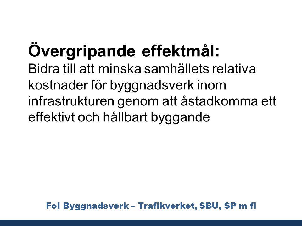 FoI Byggnadsverk – Trafikverket, SBU, SP m fl Inriktning: Funktionsbaserade produkter och processer.