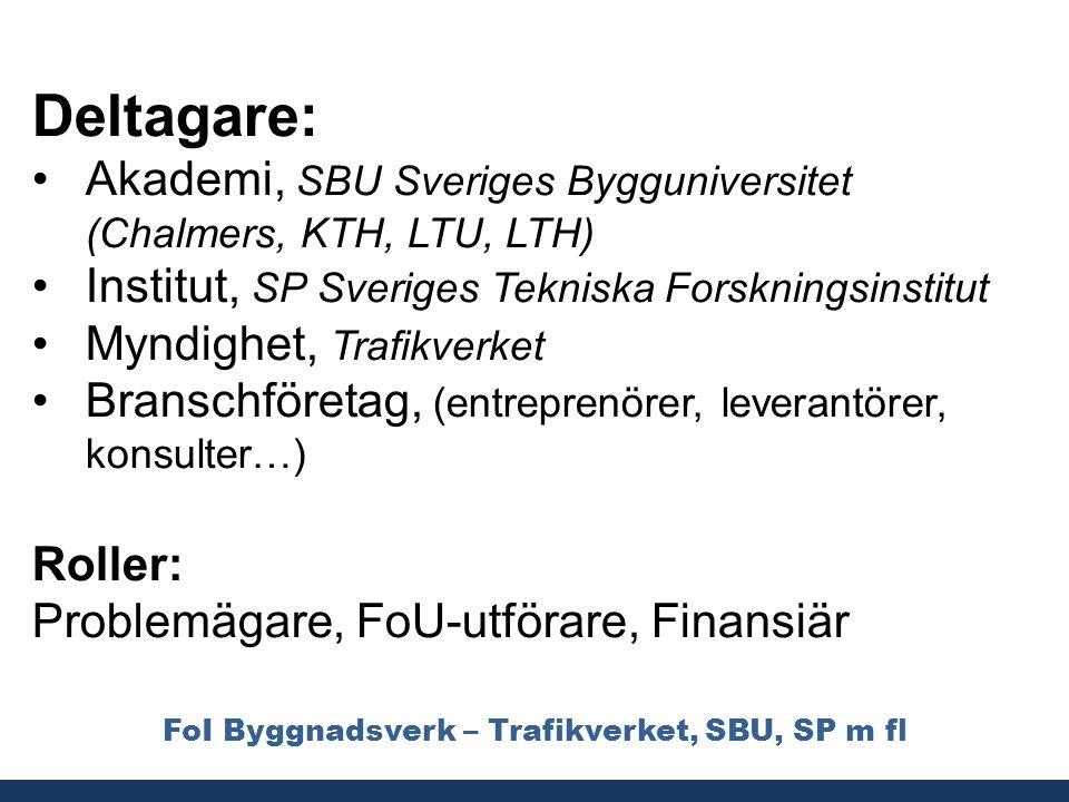 FoI Byggnadsverk – Trafikverket, SBU, SP m fl Deltagare: •Akademi, SBU Sveriges Bygguniversitet (Chalmers, KTH, LTU, LTH) •Institut, SP Sveriges Tekni