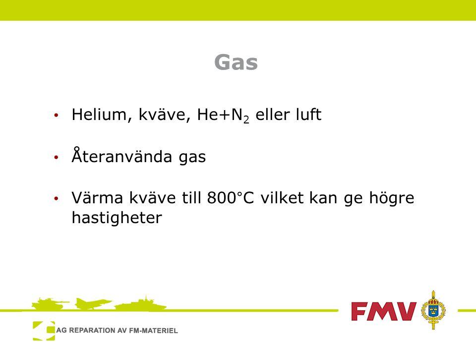 Gas • Helium, kväve, He+N 2 eller luft • Återanvända gas • Värma kväve till 800°C vilket kan ge högre hastigheter