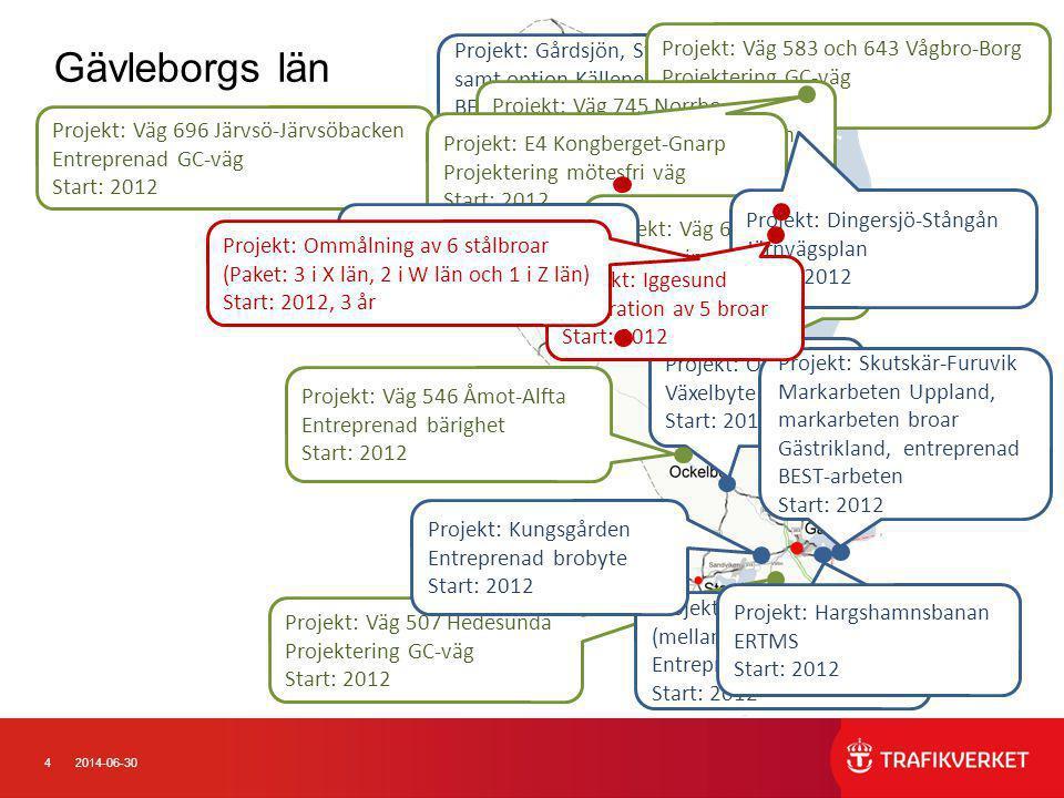 42014-06-30 Projekt: Gårdsjön, Stegsskogen samt option Källene BEST-arbeten Start: 2012 Projekt: Väg 583 och 643 Vågbro-Borg Projektering GC-väg Start