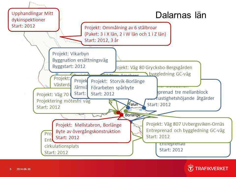 52014-06-30 Projekt: Nordanö industrispår Entreprenad Start: 2012 Projekt: Dalabanan Entreprenad tre mellanblock och hastighetshöjande åtgärder Start: